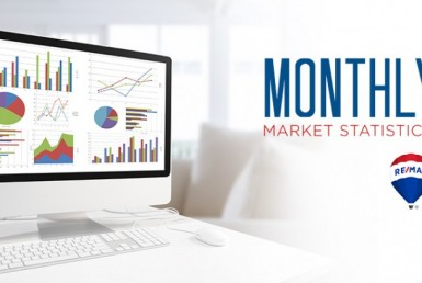 August 2019 Victoria Real Estate Market Stats