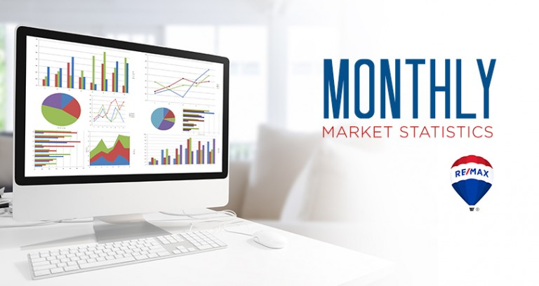 Victoria Monthly Real Estate Market Stats :: May 2019