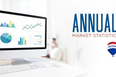 Annual Real Estate Review, REMAX, Stats
