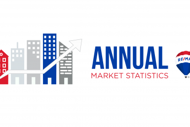 Victoria Real Estate Market Annual Review
