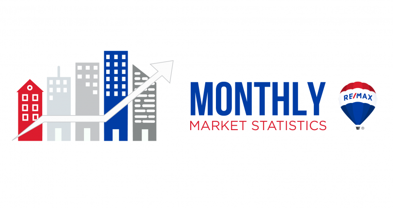 April 2020 Victoria Real Estate Market Stats