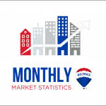 October 2020 Victoria Real Estate Market Stats