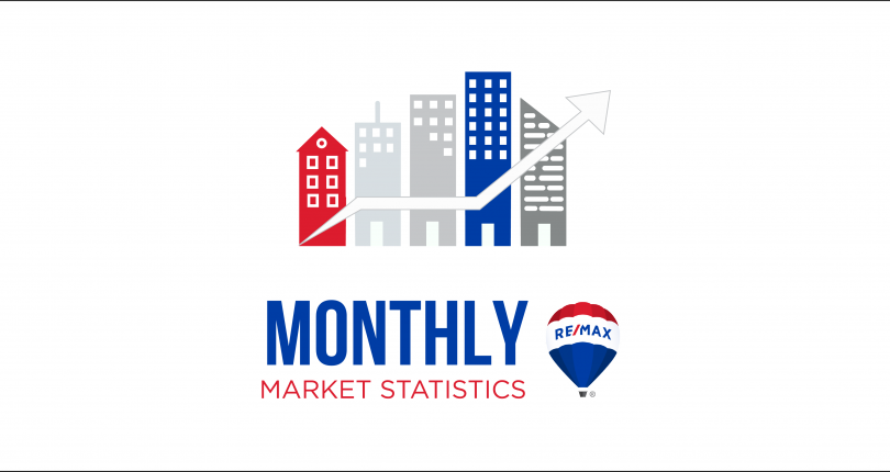 September 2020 Victoria Real Estate Market Stats