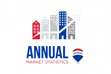 Annual Real Estate Market Stats