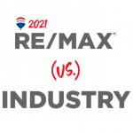 REMAX vs Industry 2021